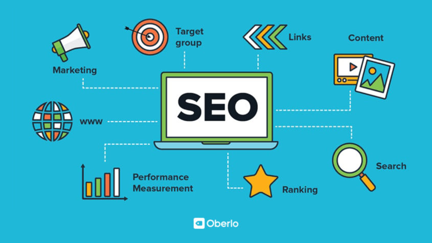 How Schema Markup Can Take SEO to the Next Level